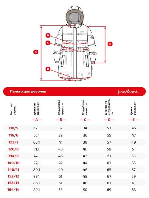 Размерная сетка пальто Premont Черничный грант WP91353