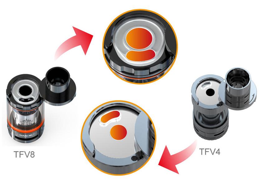Слот для пополнения и центральная воздушная камера у бака TFV8 больше, чем у TFV4.