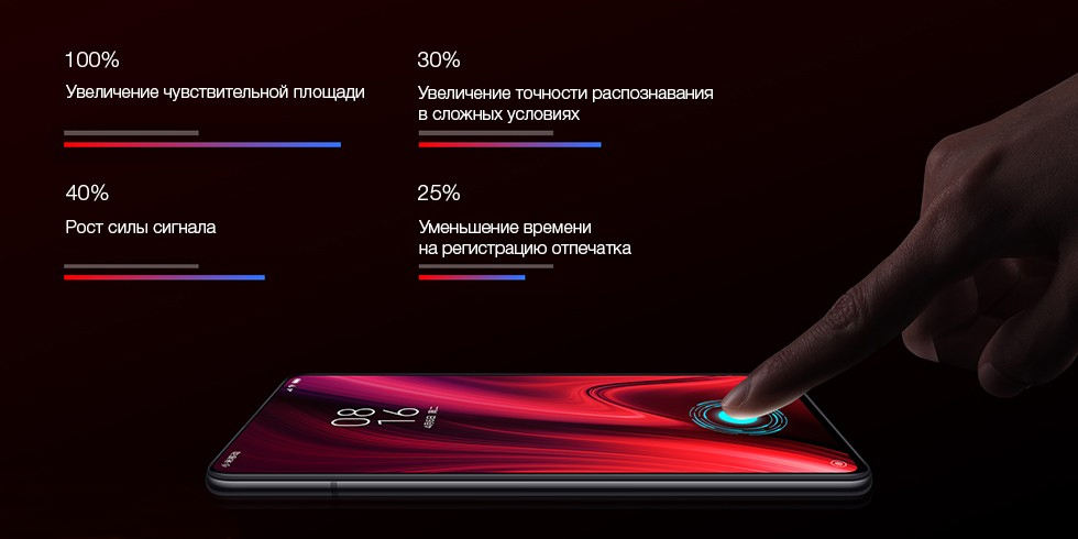 Xiaomi Mi 9T отпечаток пальца в экране