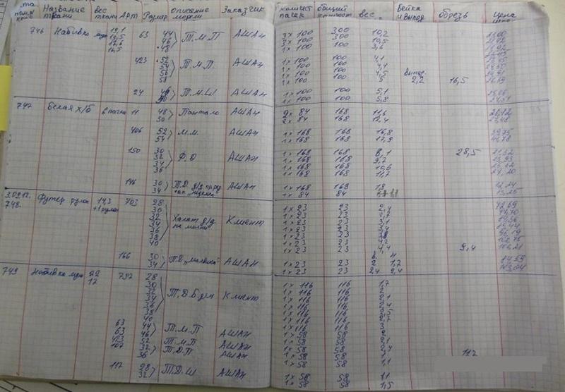 Пример ведения учета на бумажном носителе