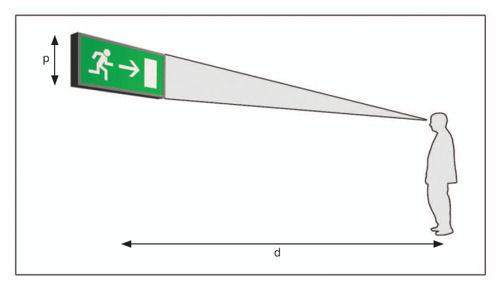Дальности распознавания светового указателя выход определяется высотой табло и способом подсветки