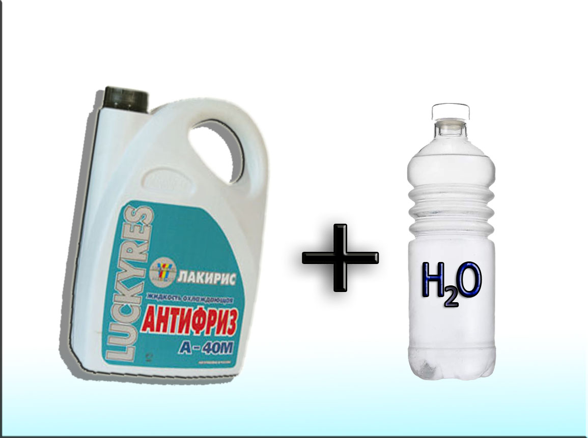 Можно ли смешивать воду и антифриз?