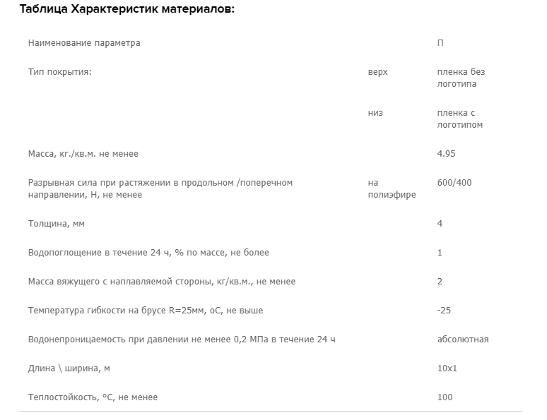 таблица технические характеристики техноэласт эпп