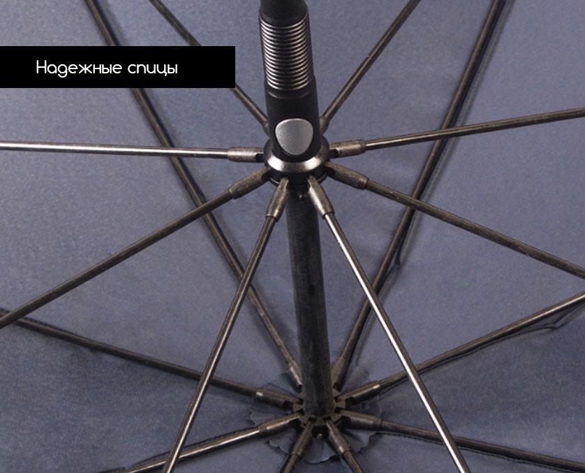 Большой представительский зонт трость темно-синий ГОЛЬФЕР ZC NIELLO GOLF PREMIUM