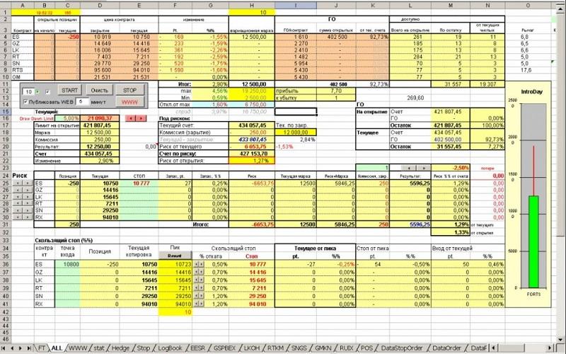 Пример ведения учета товаров в таблице Excel