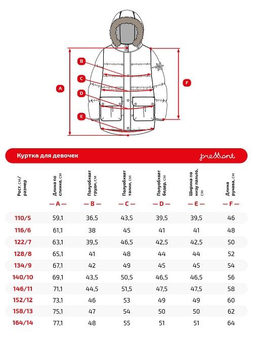 Размерная сетка куртки Premont Лоллипопс WP91473