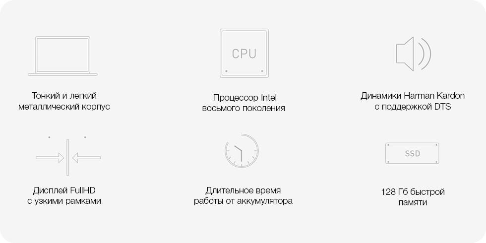 """Ноутбук Xiaomi Mi Notebook Air 12.5 """"2019"""" (m3-8100Y, 4Gb, 128Gb SSD, золотой)"""
