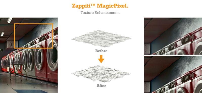 Универсальный медиаплеер Zappiti mini 4K HDR