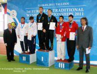 Чемпионы Европы по WuShu. Производство костюмов спортивных Ателье