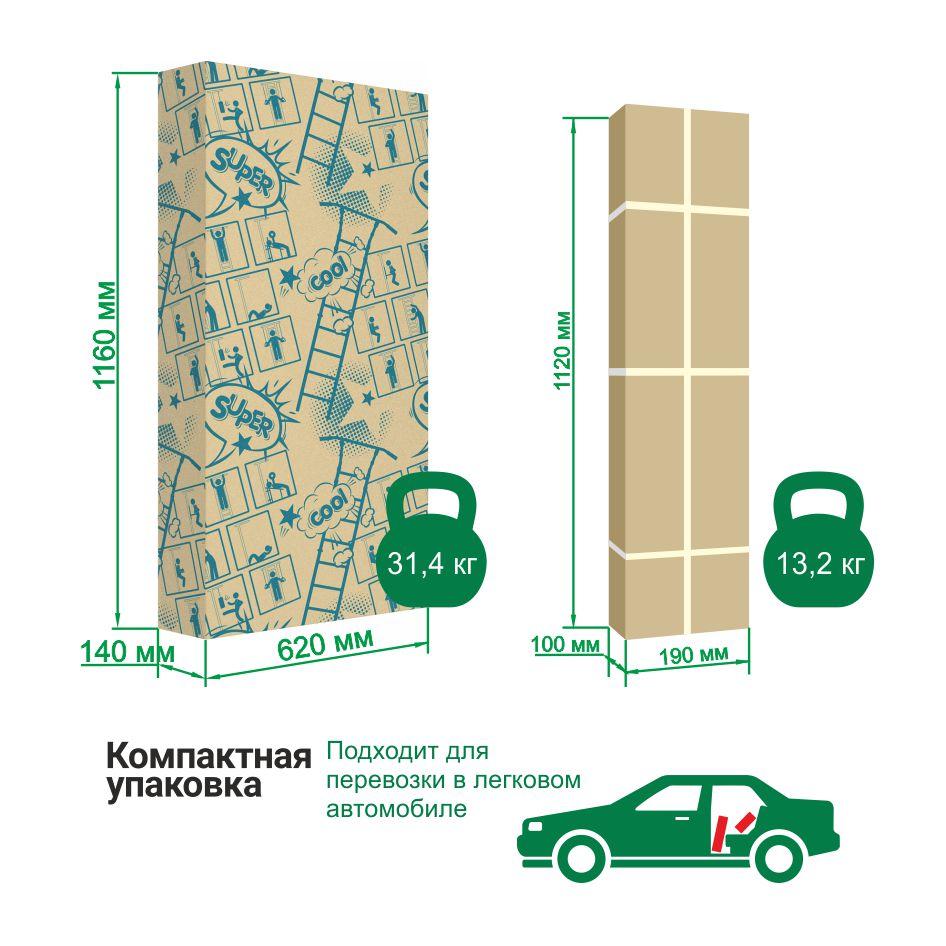 Упаковка шведской стенки Romana R4