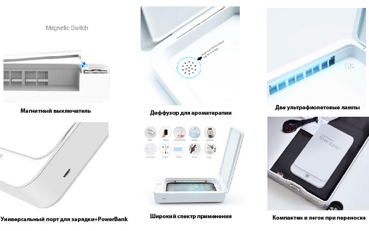 УФ Камера для дезинфекции и стерилизации box Phone Sanitizer UV