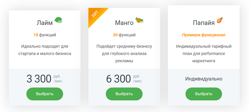 Тарифы Mango office