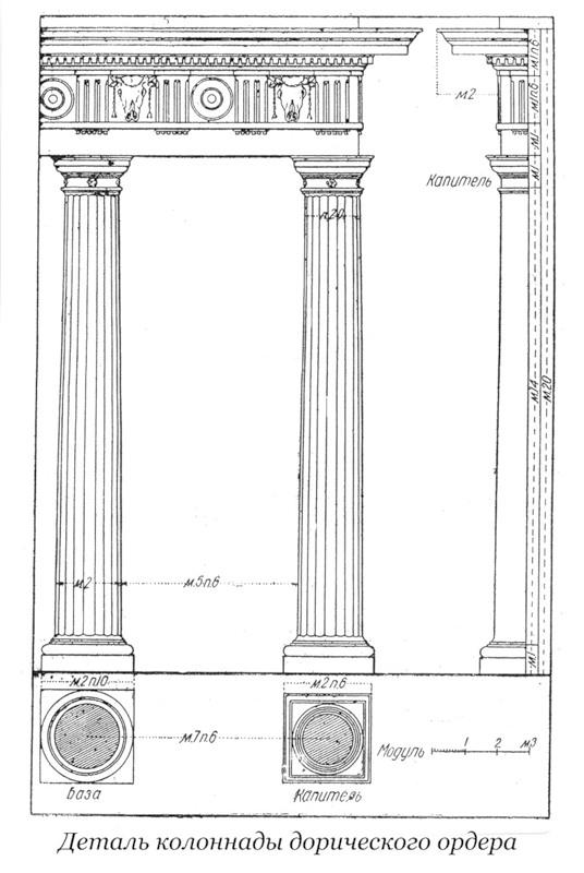 Колоннада Дорического ордера