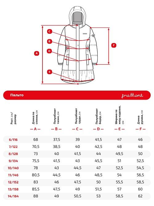 Размерная сетка пальто Premont SP71310 Фрейзер Ривер