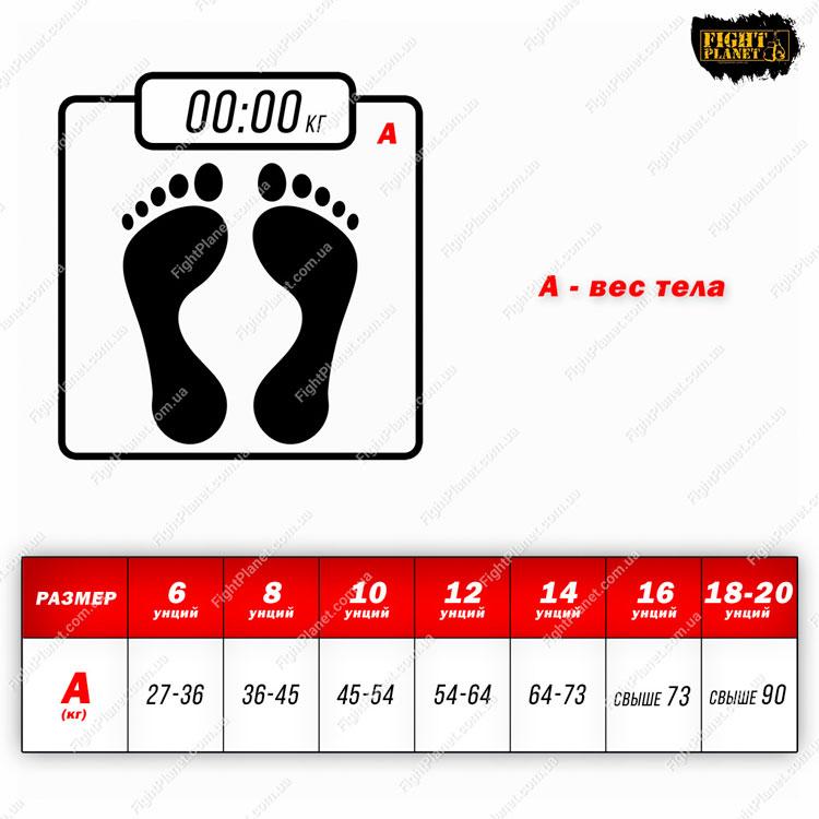 Размерная сетка таблица тайских боксерских перчаток Danger