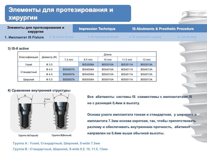 Neobiotech_Руководство_по_протезированию_2.jpg