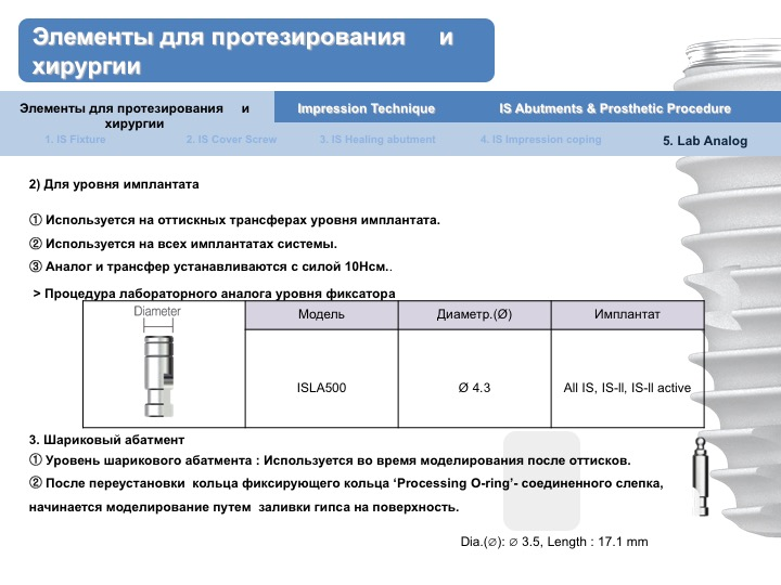 Neobiotech_Руководство_по_протезированию_10.jpg
