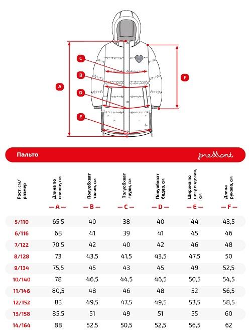 Размерная сетка пальто Premont SP71313 Юнити