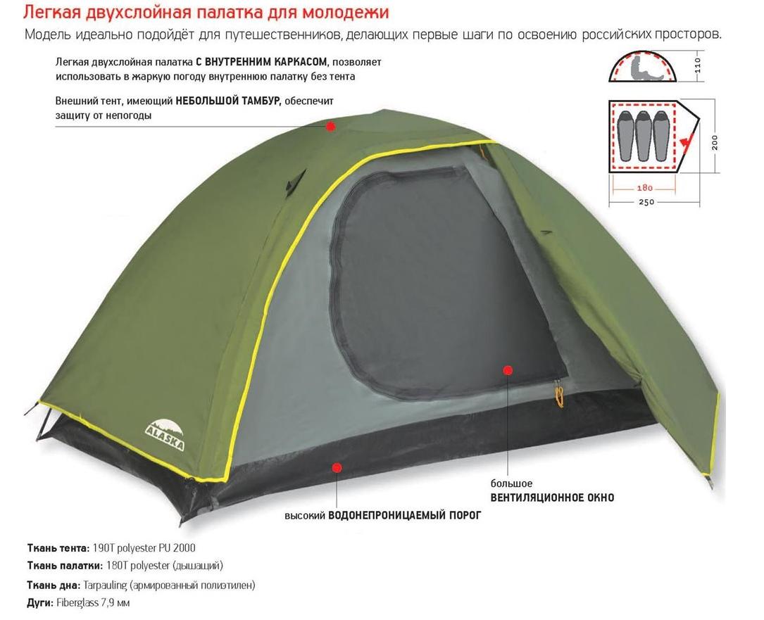 Трехместная треккинговая палатка Alaska Трек 3, вес 2.9 кг