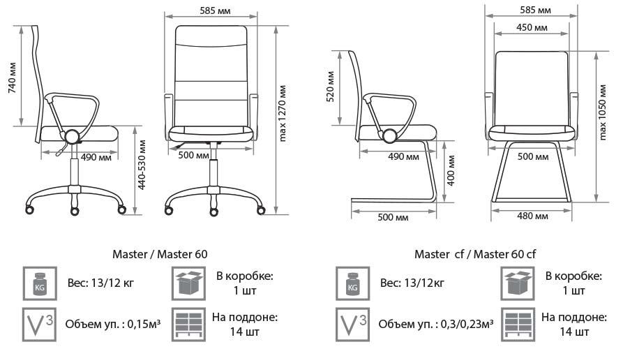 Кресло Мастер размеры