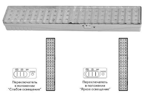 Режимы работы светильника на аккумуляторных батареях EL19