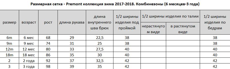 premont_razmernaya_setka_kombinezoni_malishi_zima_2017_2018__2_.png