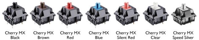 Переключатели Cherry MX