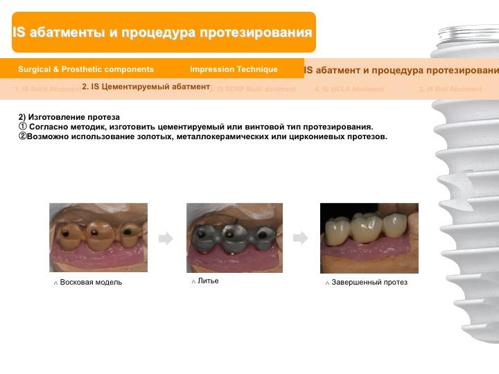 Neobiotech_Руководство_по_протезированию_38.jpg