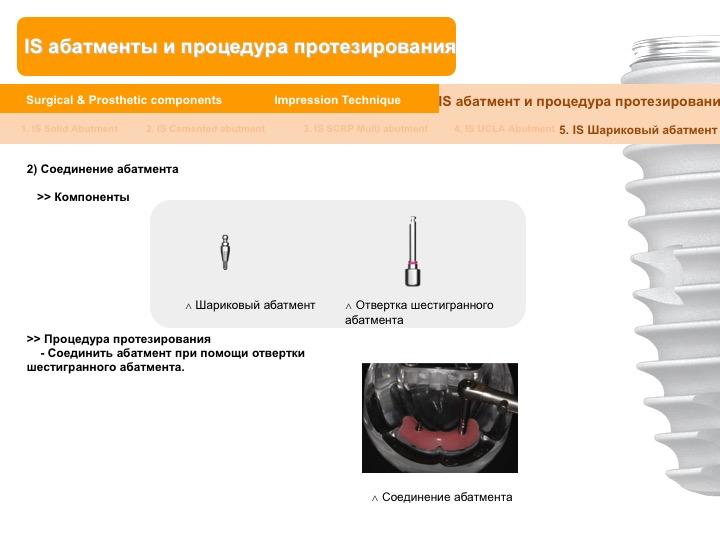 Neobiotech_Руководство_по_протезированию_60.jpg