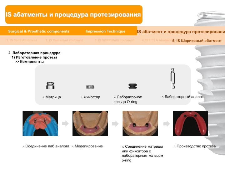 Neobiotech_Руководство_по_протезированию_62.jpg