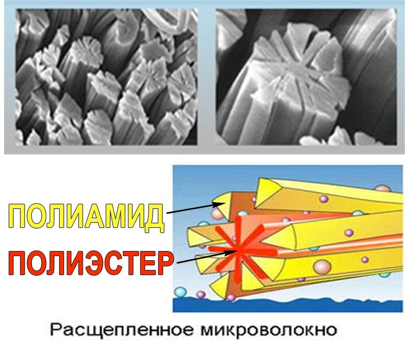 microfibre-pryzha