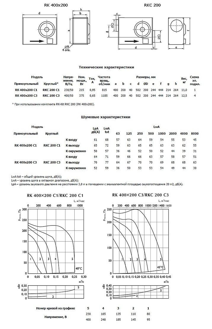 RK_400х200_характеристики.jpg