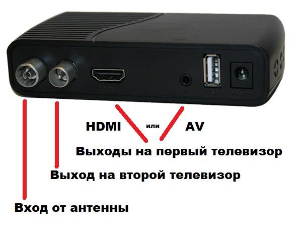 Как подключить к одной активной антенне две цифровых приставки, три и более приставки  и смотреть 20 каналов бесплатно на телевизоре.
