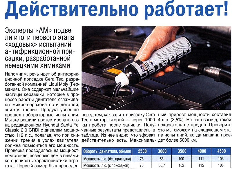Эффективная присадка в масло для двигателя