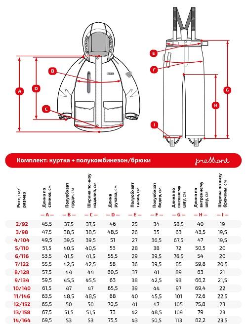 Размерная сетка комплекта Premont SP72245 Гурон Лэйк