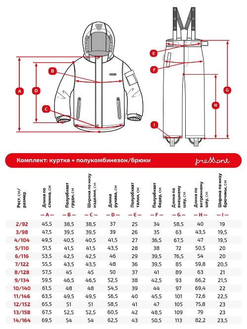 Размерная сетка комплекта Premont SP72246 Коламбия
