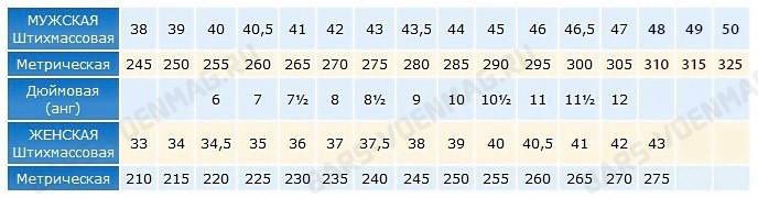 Таблица соответствия размеров берцев