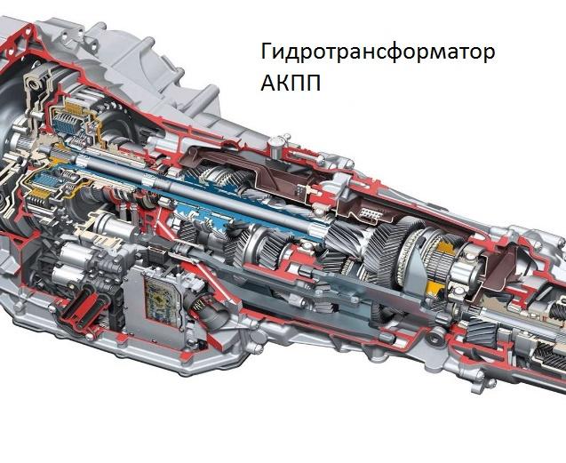 Как выглядит uидротрансформатор в АКПП