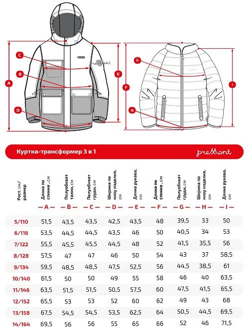 Размерная сетка куртки Premont SP72432 Гурон Лэйк