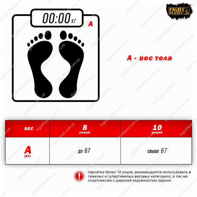 Размерная сетка, таблица профессиональные боксеркие перчатки Everlast