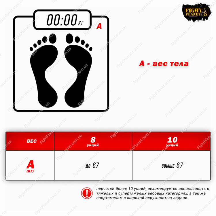 Размерная сетка таблица тайских боксерских перчаток Joya