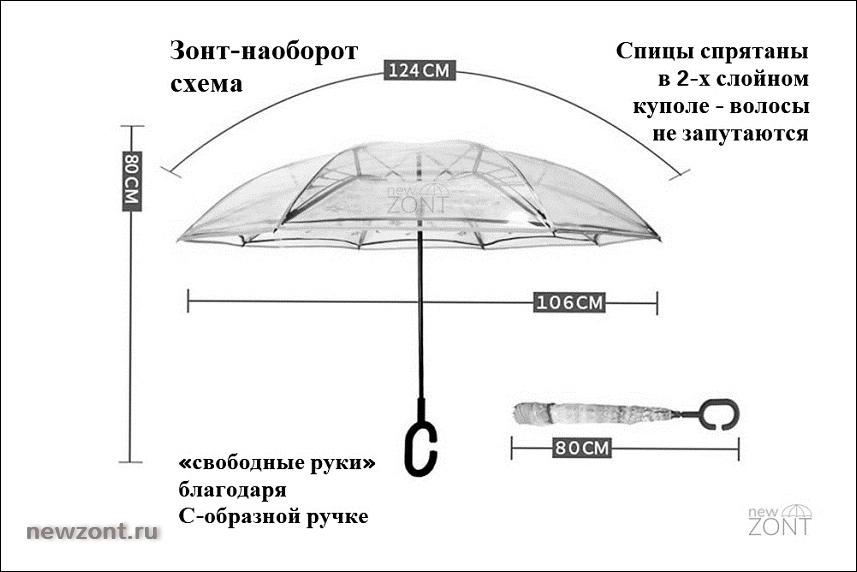 Габариты размеры зонта-наоборот newzont