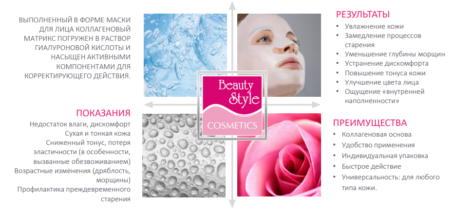 Гидрогелевая омолаживающая лифтинговая маска со стволовыми клетками Арганы и розы Beauty Style