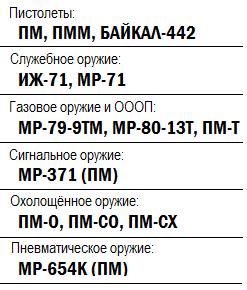 kobura_poyasnaya_pm_zakrytaya_shtatnaya_6.png