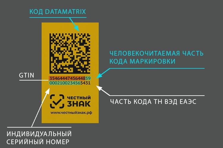штрих-код формата Data Matrix