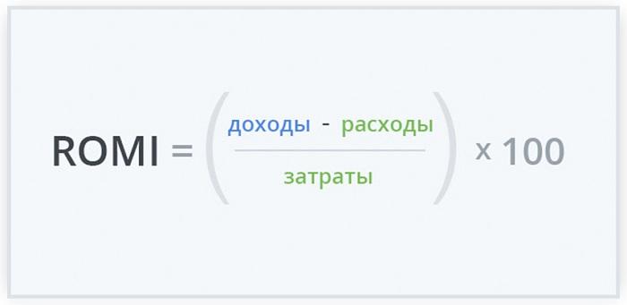 Общая формула расчета ROI
