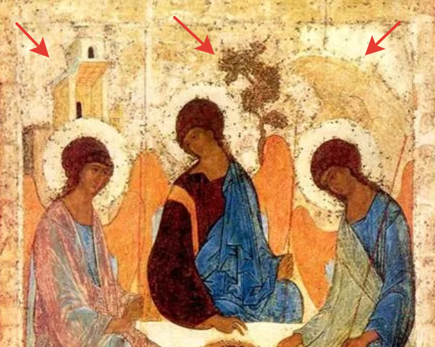 Толкование иконы святая Троица