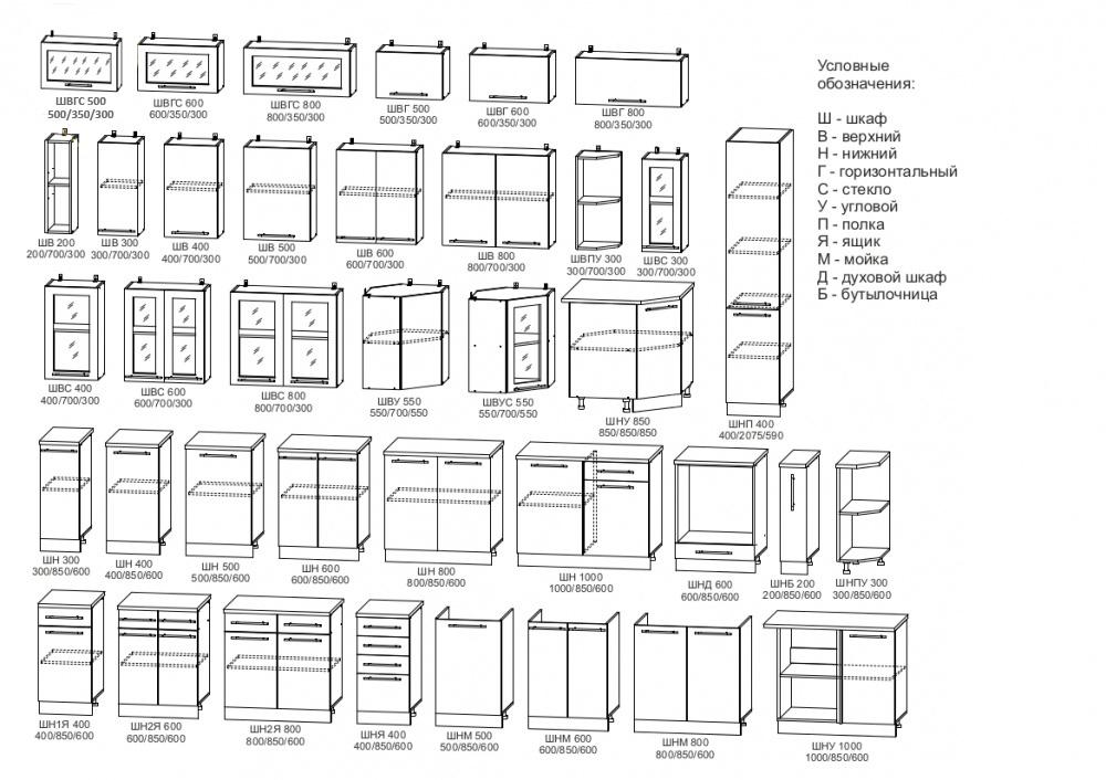 moduli1.jpg