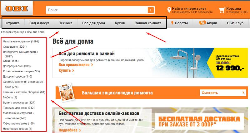 72ccc62e38ea9 Как открыть интернет-магазин товаров для дома с нуля