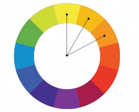 последовательность цветов